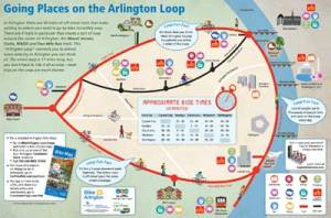 The Arlington Bike loop showing many of  the popular starts and stops